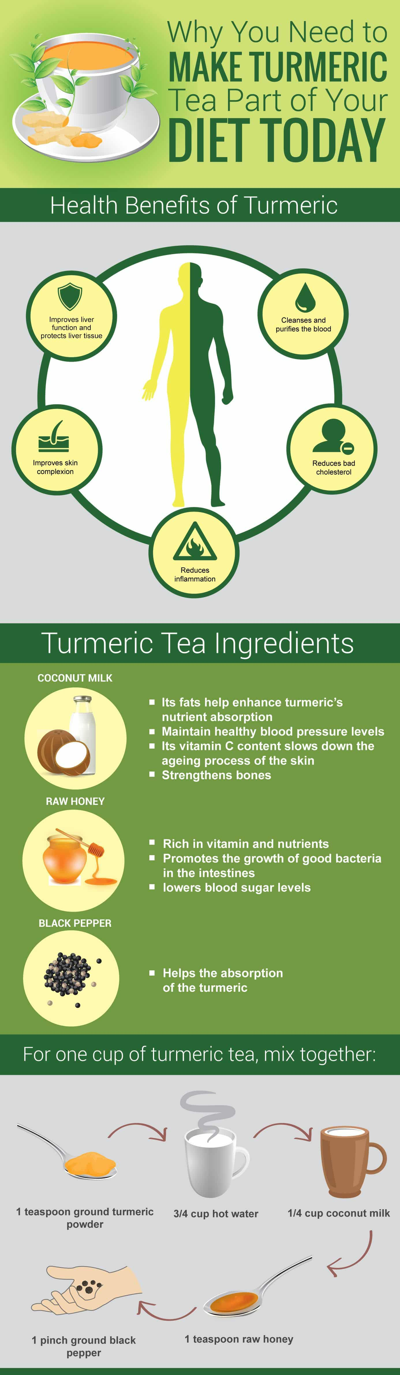 how to make turmeric tea