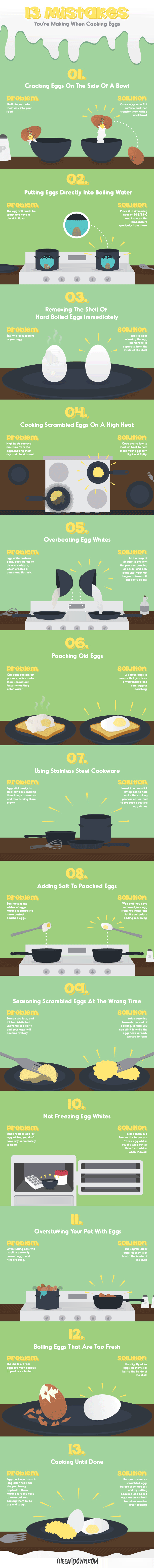 egg cooking mistakes infographic